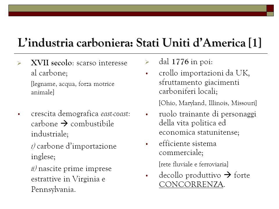 L'industria carboniera: Stati Uniti d'America [1]